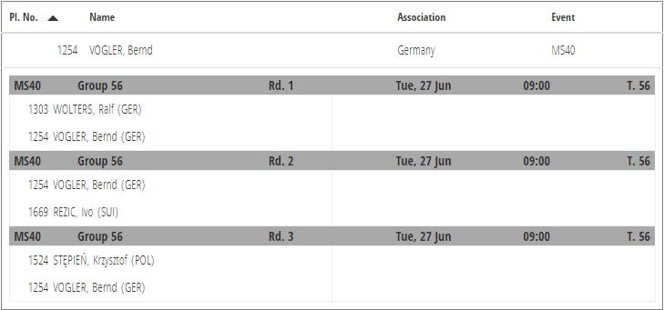 Auslosung & Zeitplan MS40: Bernd
