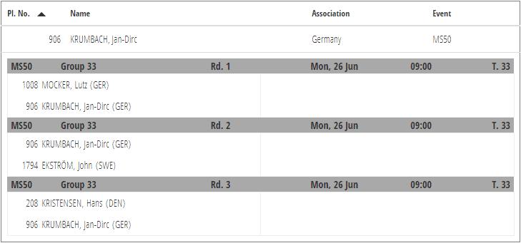 Auslosung & Zeitplan MS50: Jan-Dirc