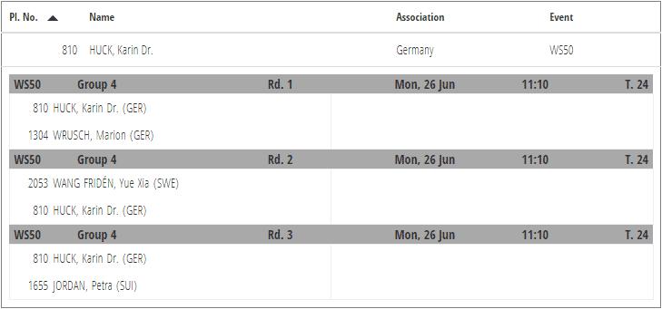 Auslosung & Zeitplan WS50: Karin