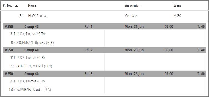 Auslosung & Zeitplan MS50: Thomas