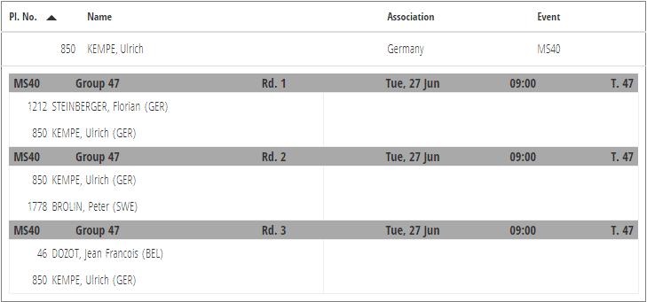 Auslosung & Zeitplan MS40: Uli